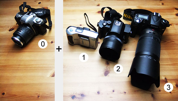 Pentax + HP + Panasonic + Nikon